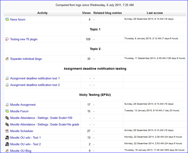 New Moodle and Panopto Usage Report of Individual Courses ...